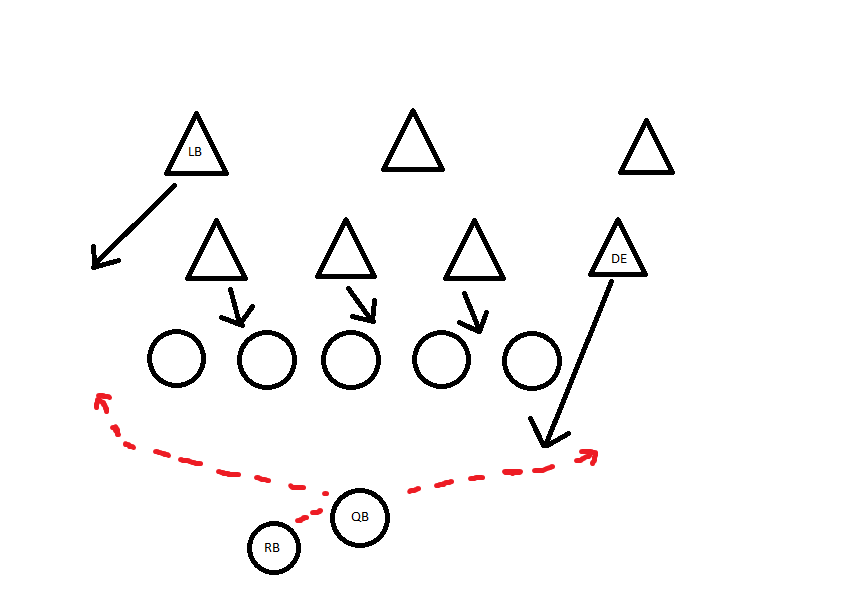 zone defense diagram  zone  free engine image for user